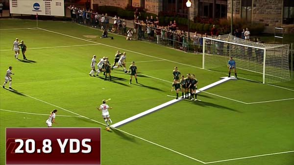 Virginia Tech - Soccer
