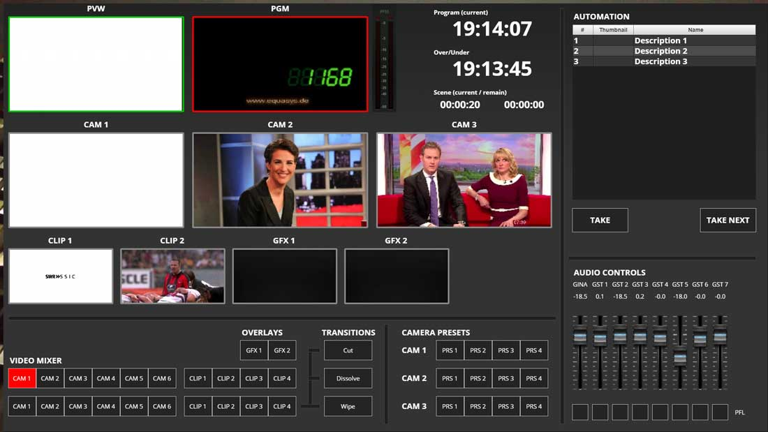 VidiGo News-Studio Control